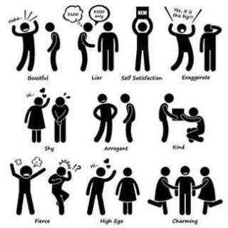 Body-Language-Chart